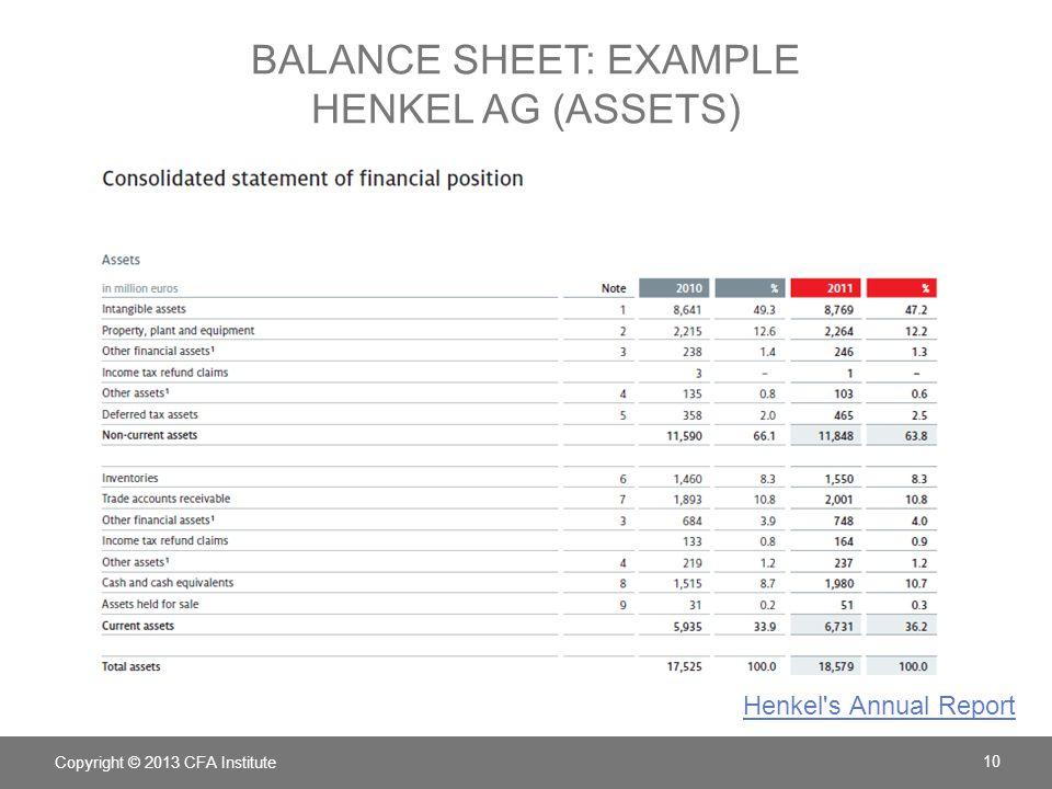 Chapter 5 Understanding Balance Sheets - ppt download