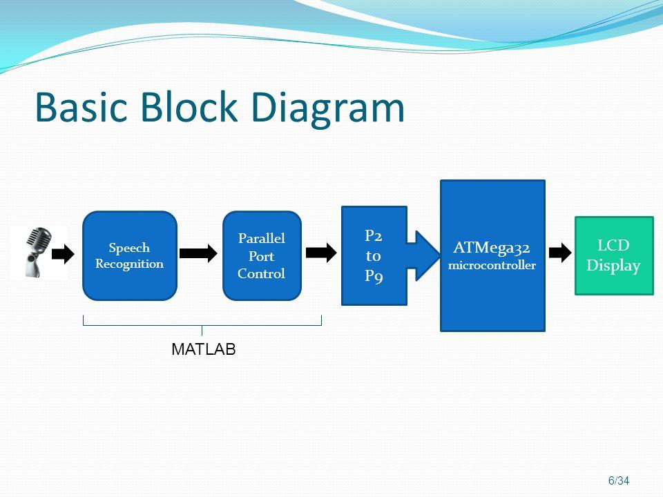 block diagram matlab
