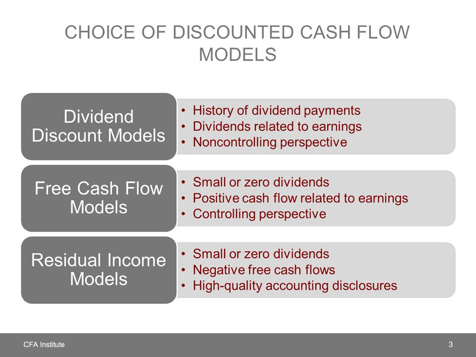 Discounted Dividend Valuation - ppt download