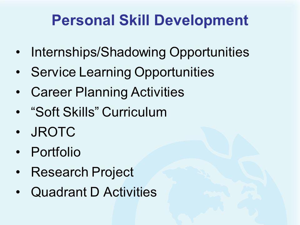 Personal Skill | colbro.co