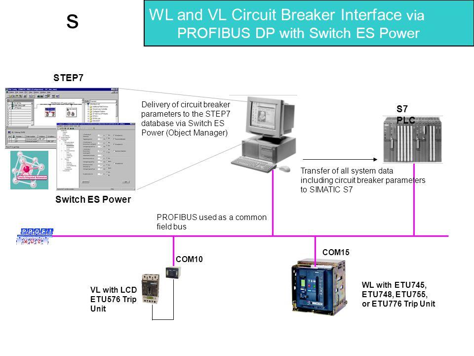 VL/WL Software Offerings - ppt download