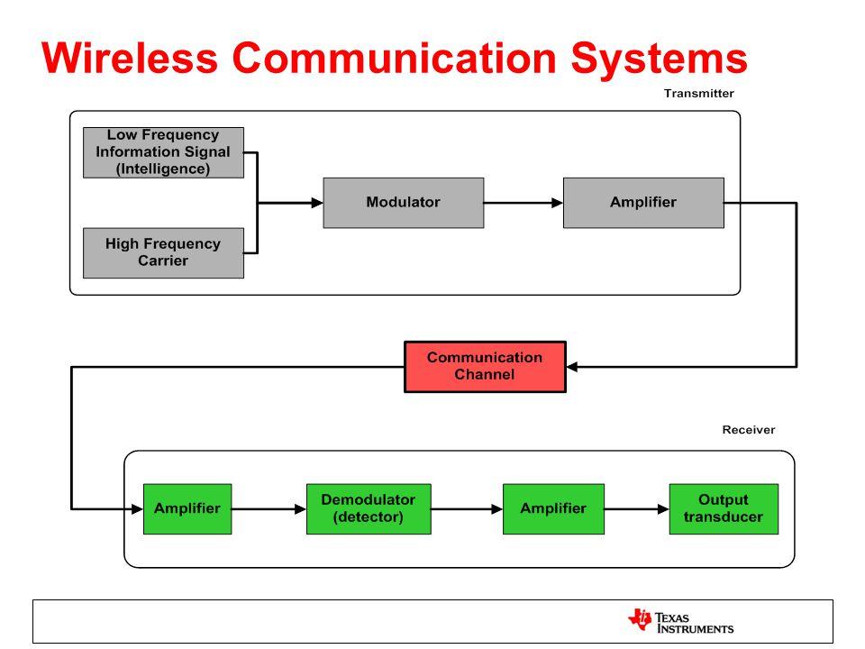 Block Diagram Wireless Communication System Wiring Diagram