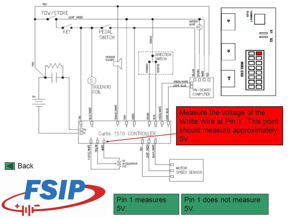Curtis Plow Wiring Diagram On Direction Wiring Schematic Diagram