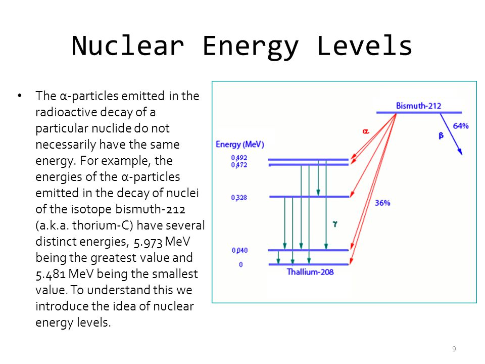 Topic 132 Nuclear Physics 5 hours - ppt video online download