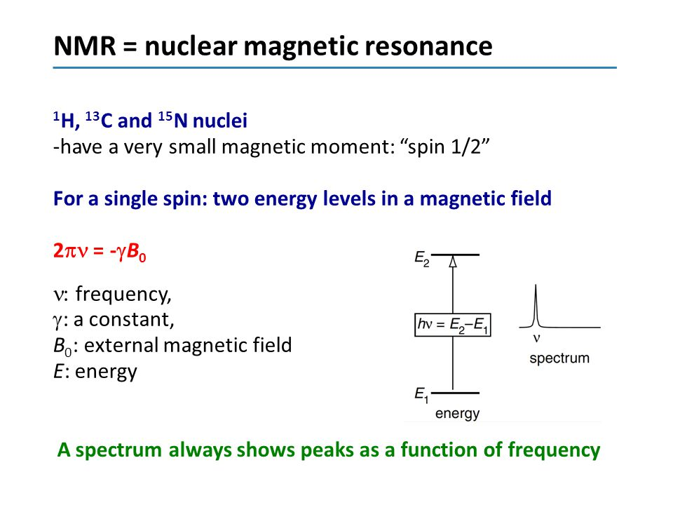 nuclear magnetic resonance nmr spectroscopy overview of applications in chemical biology