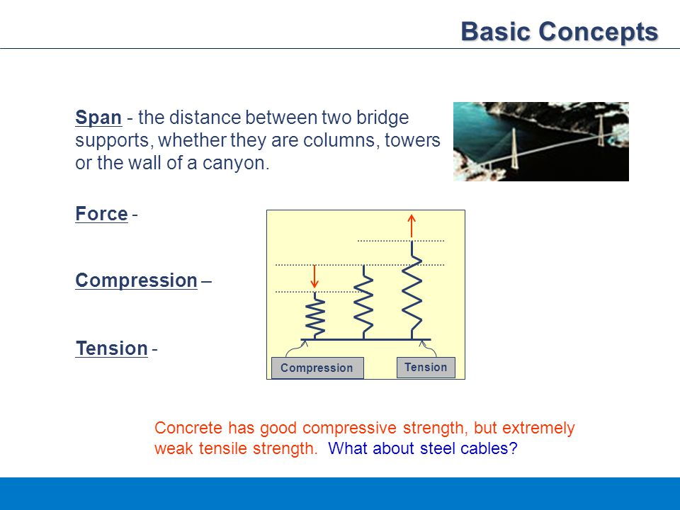 Structural Engineering - ppt video online download