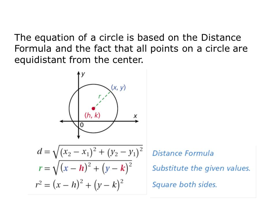 Objectives Write equations and graph circles in the coordinate plane