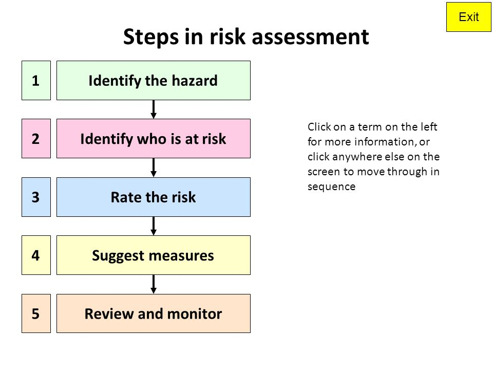 Risk Assessment Steps Health, Safety and Injury - ppt video online - health safety risk assessment