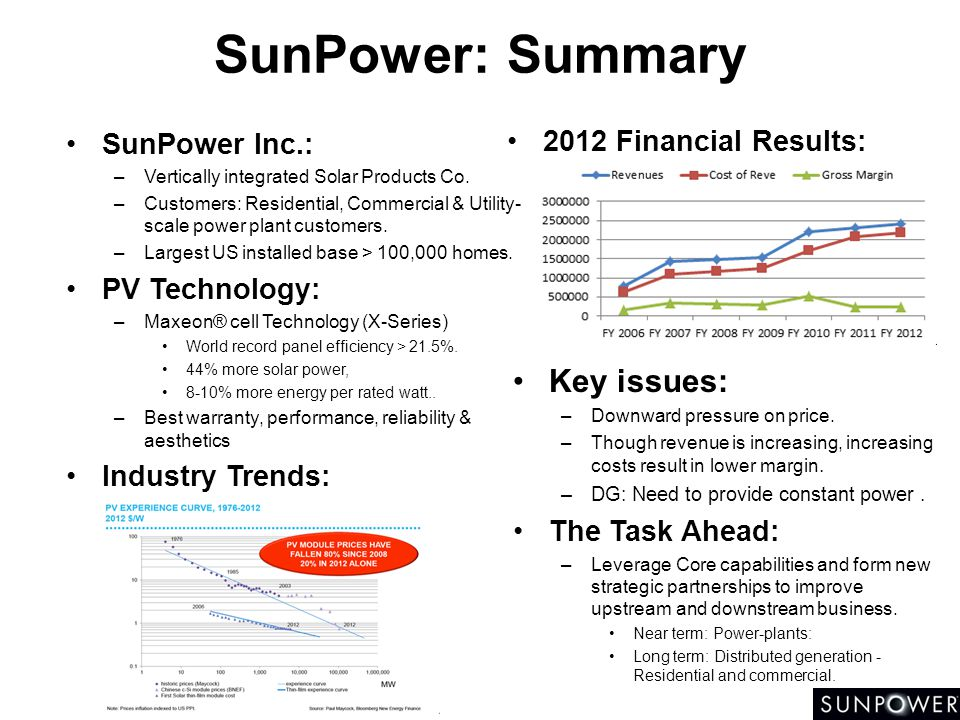 SUNPOWER Consulting Report - ppt video online download - consulting report