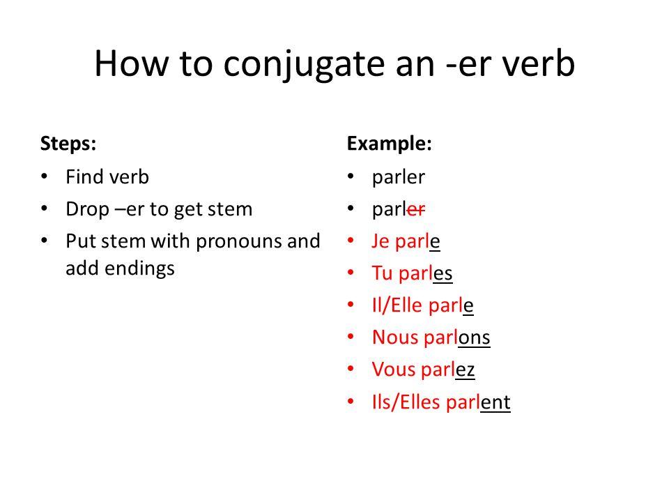 Conjugation for regular verbs (-er, -ir, and \u2013re) - ppt download