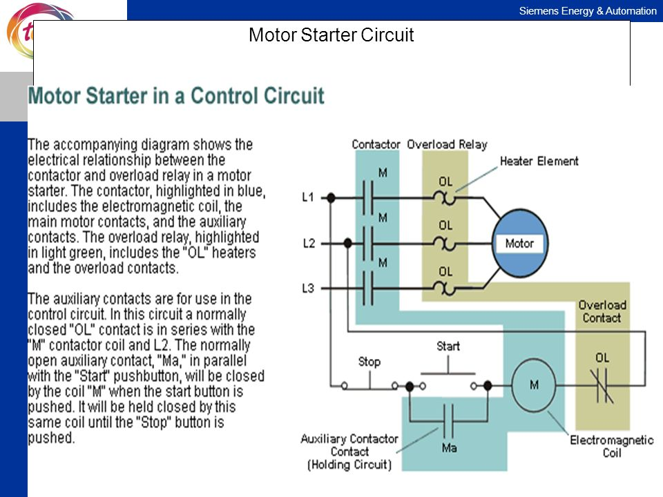 Motor+Starter+Circuit?quality\=80\&strip\=all understanding a size 00 contactor wiring all wiring diagram