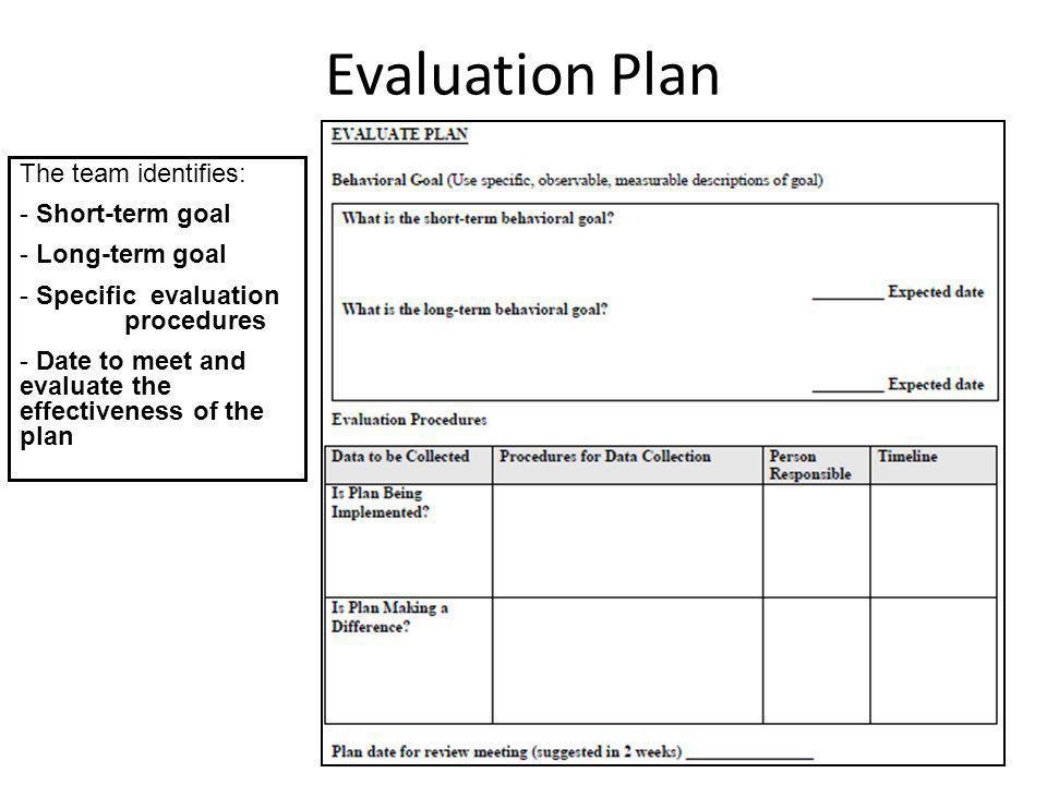 Part 6 Behavior Support Team Implementation  Evaluation Planning