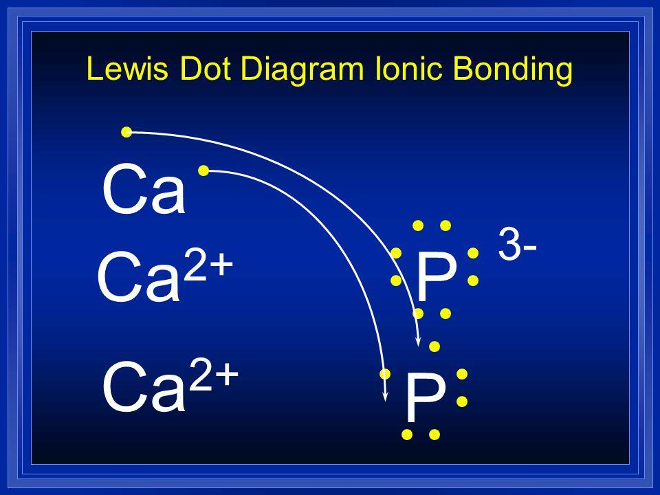Ca Dot Diagram Wiring Schematic Diagram