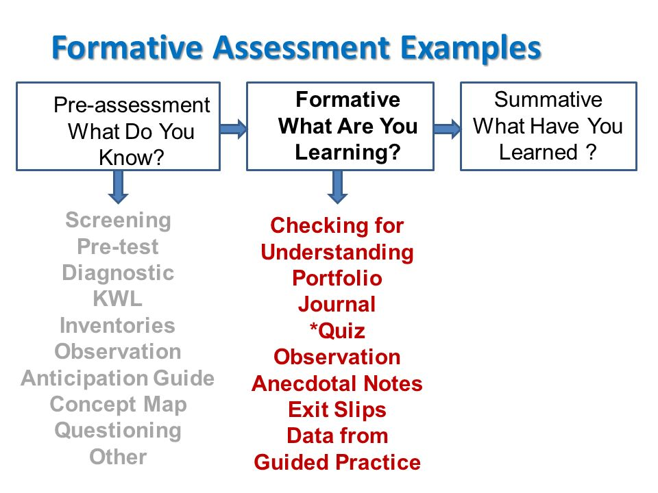 Fancy Formative Assessment Templates Ideas - Example Resume Ideas