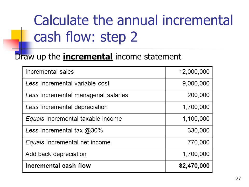 CHAPTER 11 Cash Flow Estimation - ppt video online download
