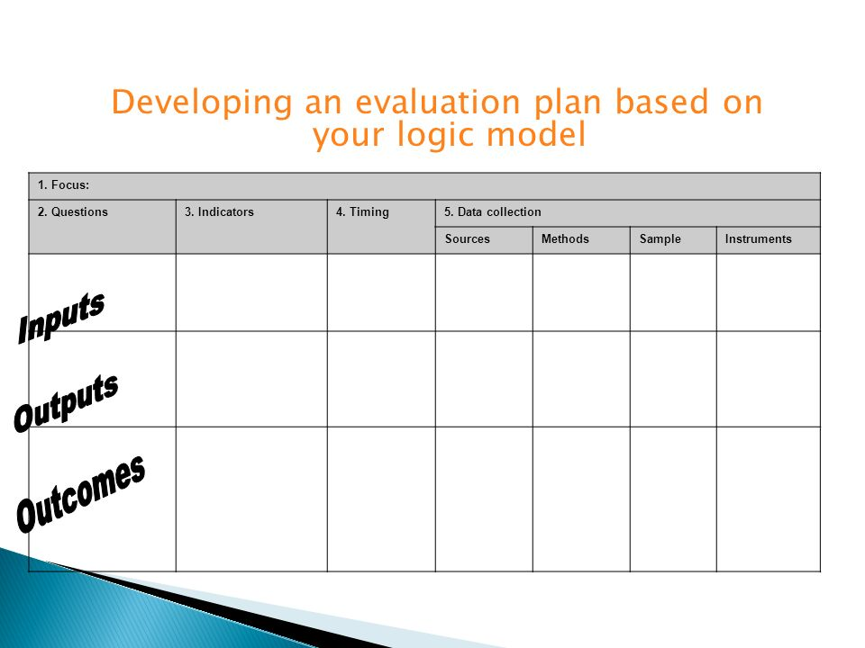 The Logic Model in Mental Health Program Development - ppt download