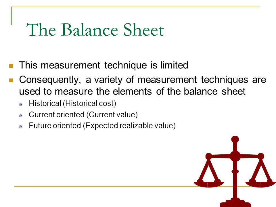 The Balance Sheet Statement - ppt download