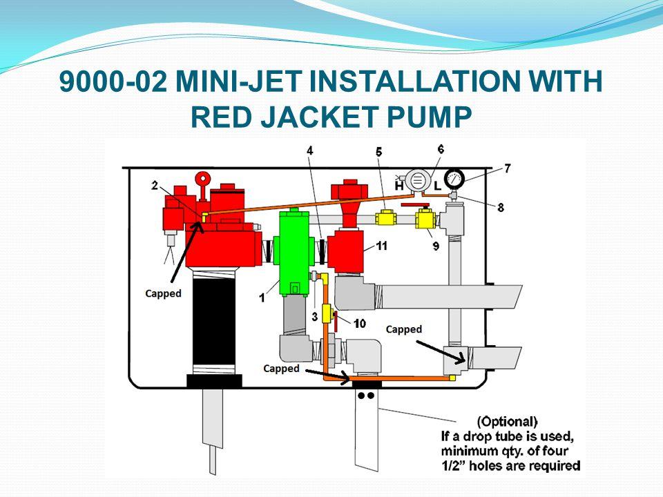 Red Jacket Pump Control Box Wiring Diagram - Wiring Diagrams Schema