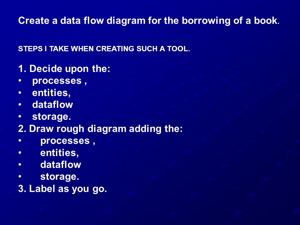 Context  Dataflow Diagrams - ppt download
