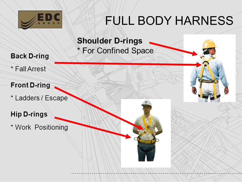 Working At Heights Fall Protection Ppt Video Online Download