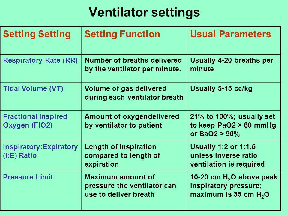 Mechanical Ventilator - ppt video online download