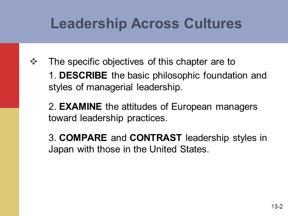 10 Leadership Styles With Examplesa reflection on the different