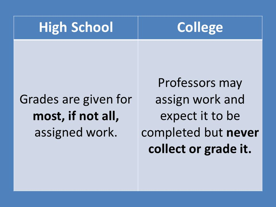 High School vs College A Comparison of What to Expect - ppt download