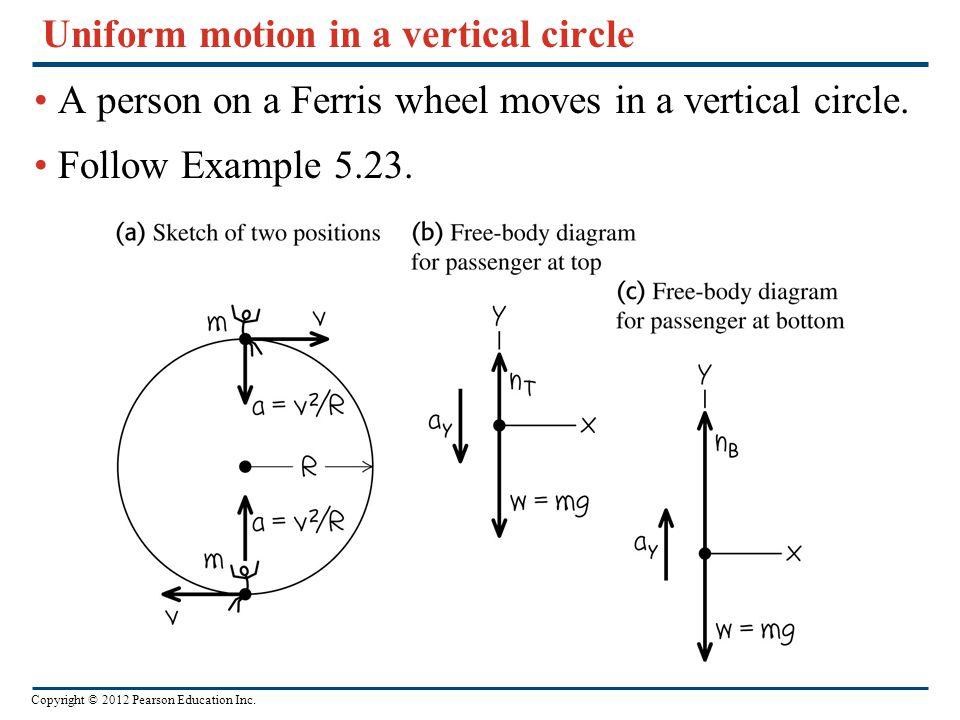 Ferris Wheel Diagram Of Force - Wiring Diagram