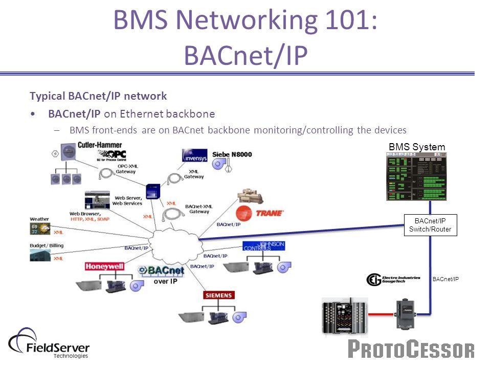 Bms Network Wiring Diagram Wiring Diagram