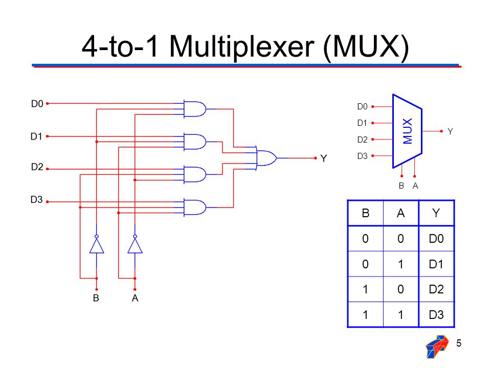 circuit diagram of 4 1 multiplexer