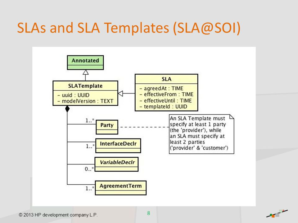 Cloud federation - SLAs - ppt download