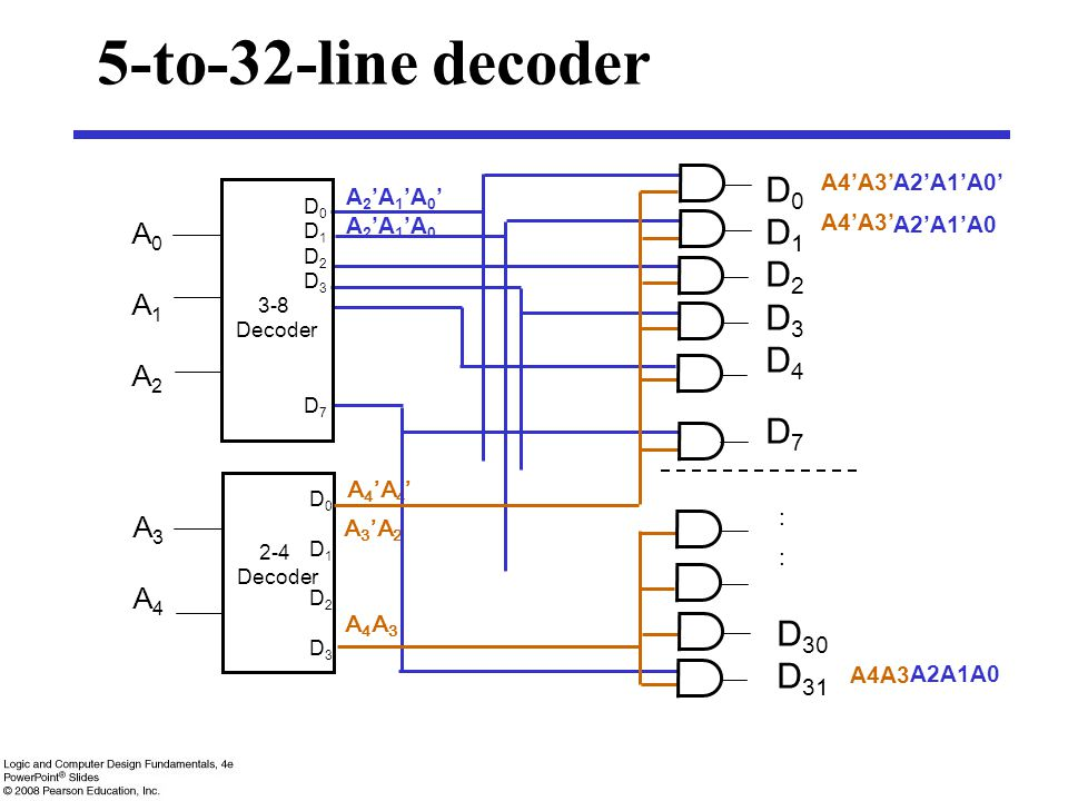 Combinational Circuits - ppt download