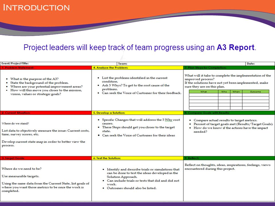 Project leaders will keep track of team progress using an A3 Report