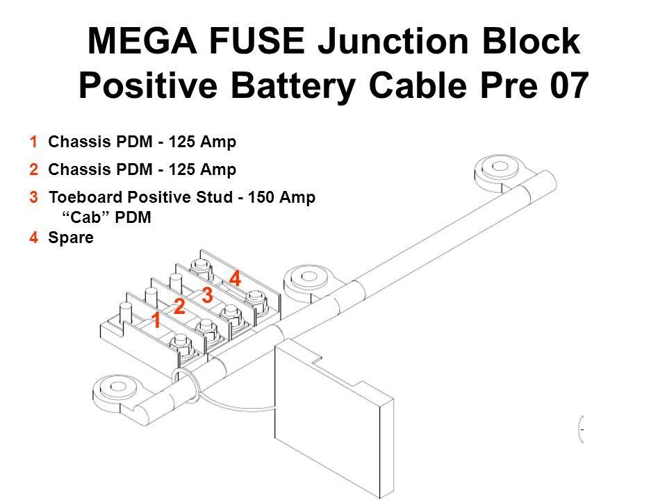 MEGA FUSE Junction Block Positive Battery Cable Pre ppt video online