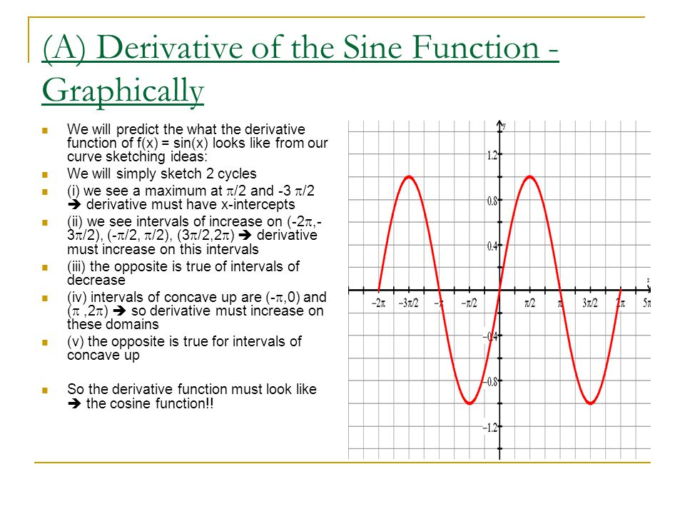B14 - Derivatives of Primary Trigonometric Functions - ppt video