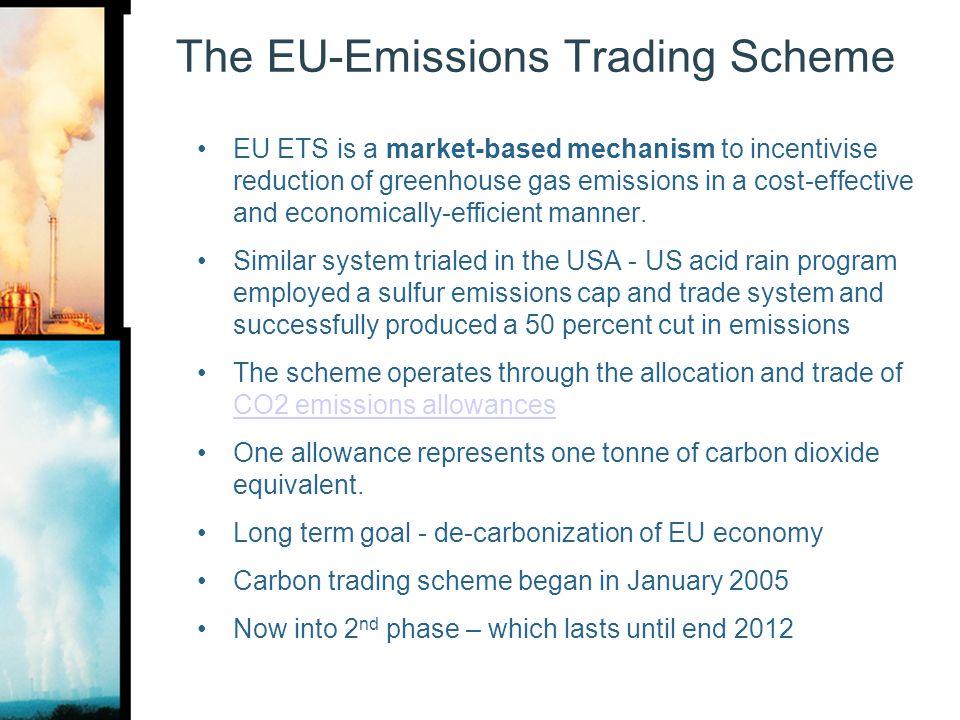 Carbon Emissions Trading - ppt download