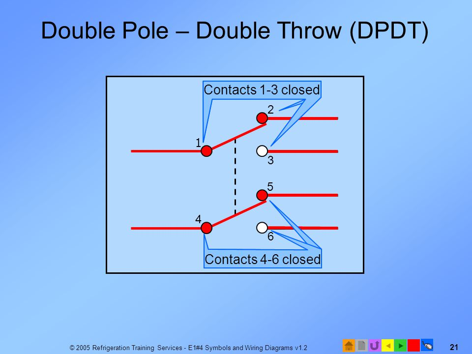 E1 \u2013 Electrical Fundamentals - ppt video online download