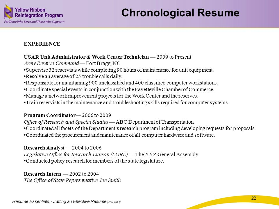 Resume Essentials Crafting An Effective Resume - ppt download