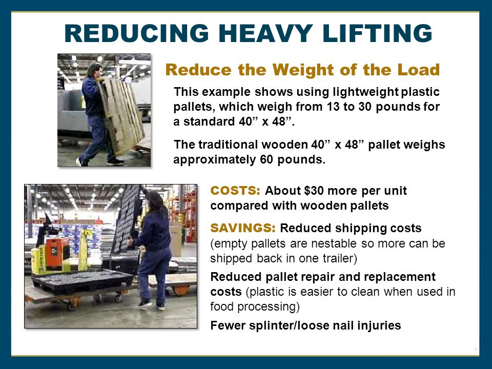 Back And Lifting Safety Ppt Download