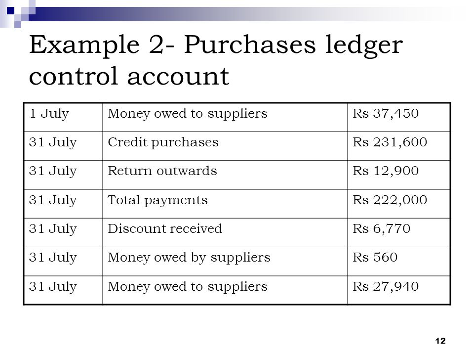 Control accounts and error correction - ppt video online download