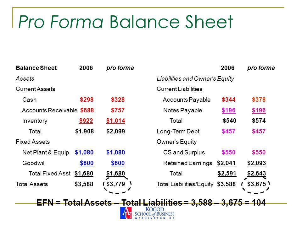 FIN 468 Intermediate Corporate Finance - ppt download