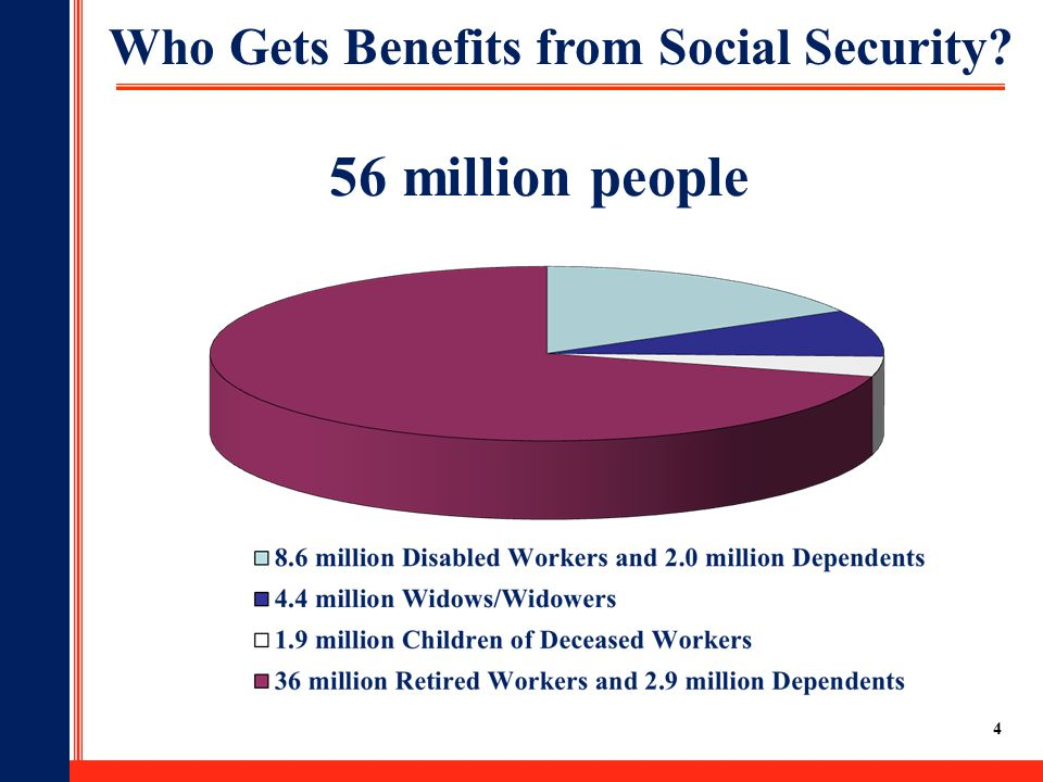 Social Security - ppt download