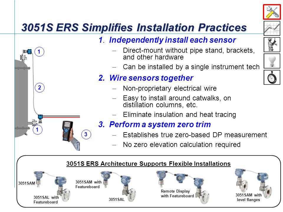 Rosemount 3051S Electronic Remote Sensors - ppt video online download