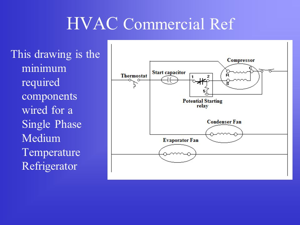 commercial hvac wiring