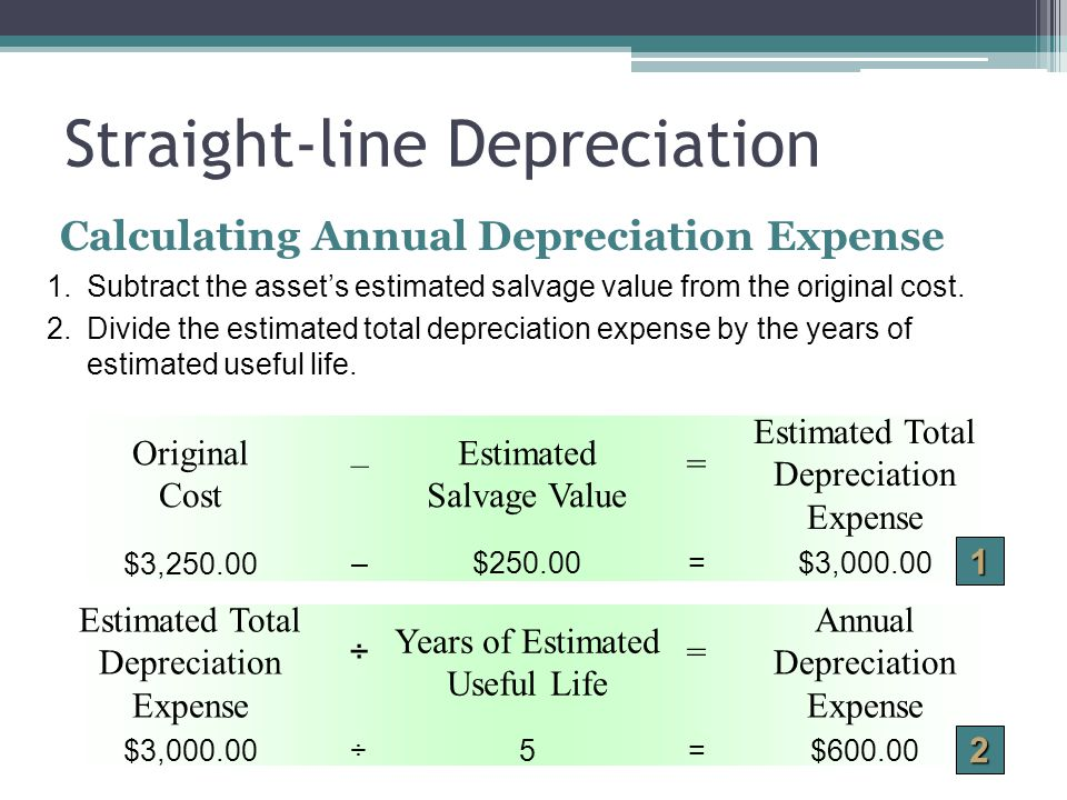 Accounting for Plant Assets and Depreciation - ppt video online download