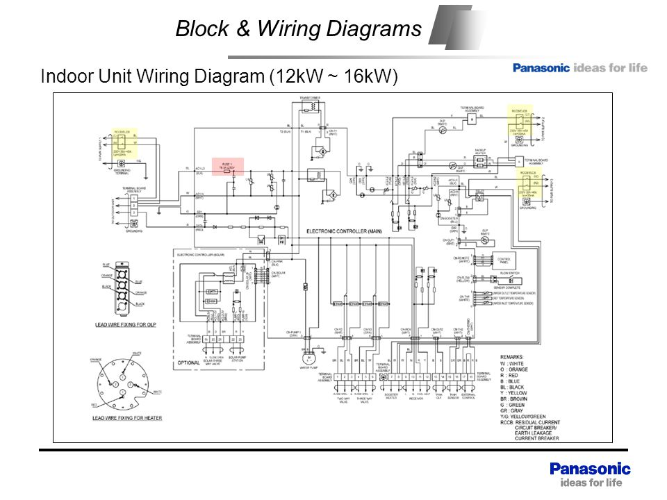 Olp Wiring Diagram - Wiring Diagrams