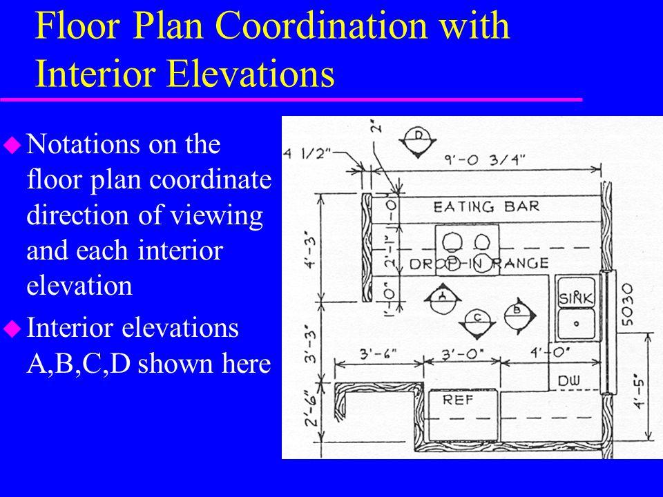 Interior Elevations - ppt video online download