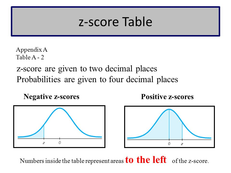 Chapter 6 u2013 Normal Probability Distributions - Ppt Video Online