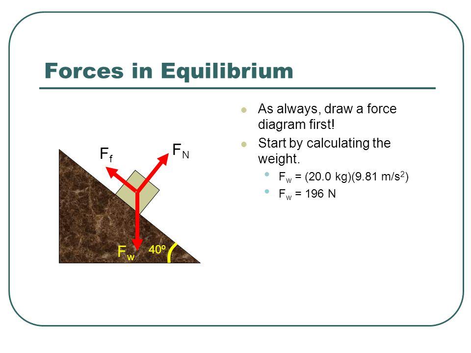 Force Diagram Frisbee Wiring Diagram