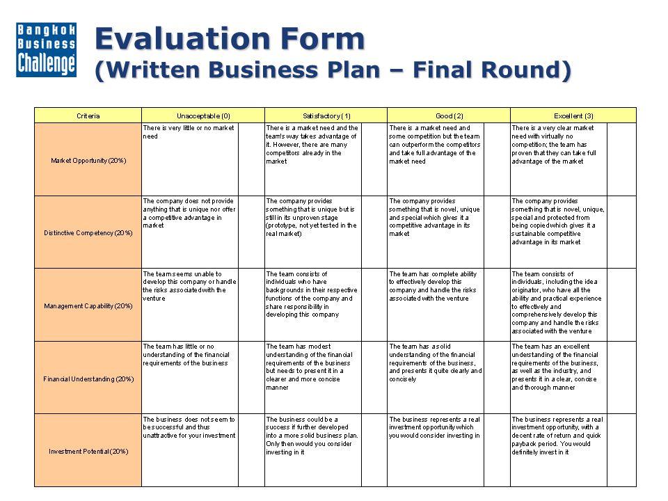 Judging Criteria QUALIFYING ROUND - Written business plan (100